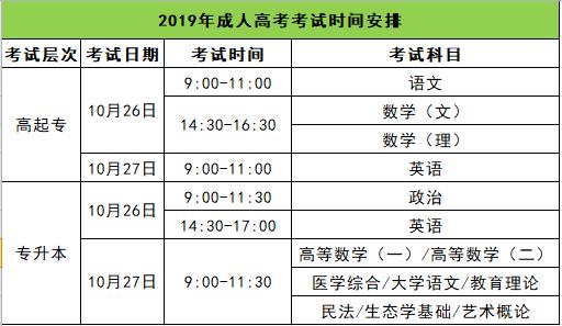 2019年安徽成人高考考试时间安排表